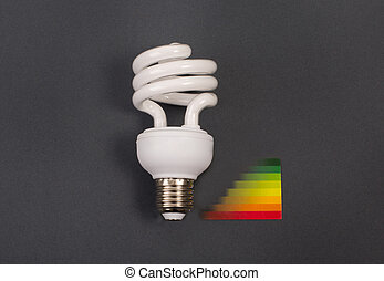 Bulb with energy efficiency chart