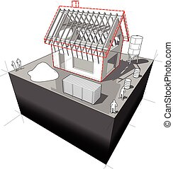 House under construction with roof framework diagram - 3d...