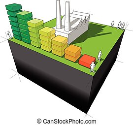 factory with energy rating diagram - diagram of a factory...