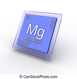 Magnezium chemical element sign - Magnezium chemical element...