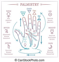 Colorful palmistry design. Vector open hand and isoteric...