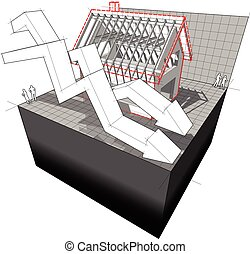 Diagram of a house under construction with falling business...