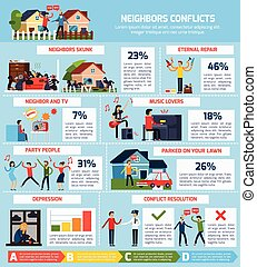 Neighbor Conflicts Infographic Set - Neighbor conflicts...