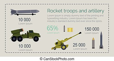 Rocket Troops and Artillery Vector Infographics - Rocket...