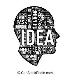 Human head wordcloud tags idea