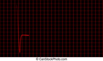Cardiogram cardiograph oscilloscope screen loop 4k