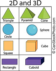 2D and 3D geometric shapes and figures. Educational...