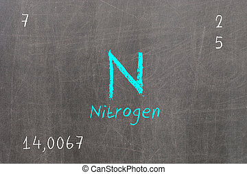 Isolated blackboard with periodic table, Nitrogen, Chemistry
