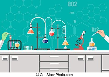 Biology science education equipment - Science Experiment in...