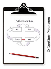 Problem Solving Diagram - Problem solving diagram on...