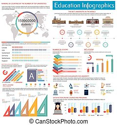Education infographics design template, flat style -...