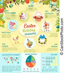 Easter holiday facts infographic template design - Easter...