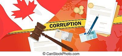Canada corruption money bribery financial law contract...