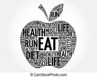 EAT apple word cloud