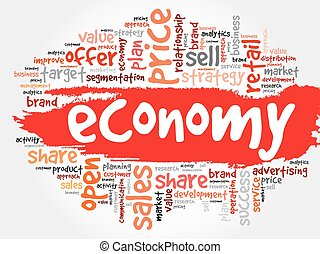 ECONOMY word cloud collage