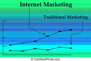Internet Marketing vs Traditional Marketing - Using the...