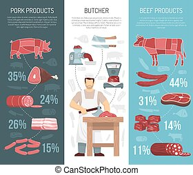 Meat Products Vertical Vanners - Meat products vertical...