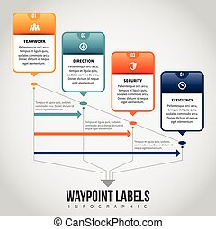 Waypoint Labels Infographic - Vector infographic...