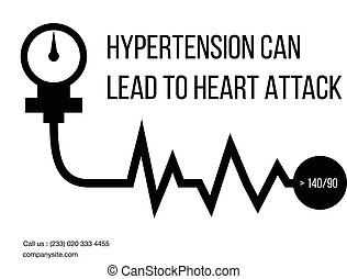 Hypertension can lead to heart attack poster design