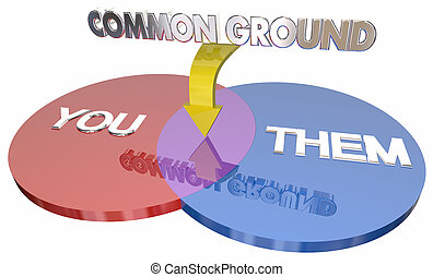 You Them Common Ground Shared Interests Venn Diagram 3d...