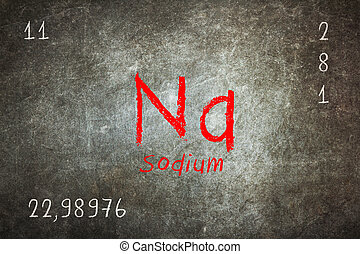 Isolated blackboard with periodic table, Sodium, Chemistry