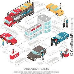 Colored Car Dealership Leasing Infographic - Colored car...