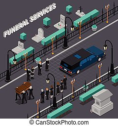 Funeral Services Isometric Composition - Funeral services...