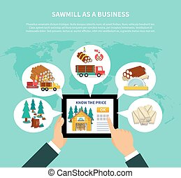 Sawmill As A Business Composition - Sawmill as a business...