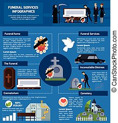 Funeral Services Flat Infographics - Funeral services flat...