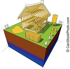 Detached house framework diagram - Construction of simple...