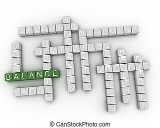 3d Balance Concept word cloud