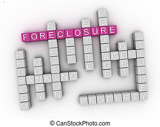 3d Foreclosure Concept word cloud