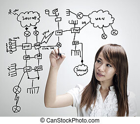 Network diagram - Asian business women drawing a network...