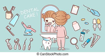 girl brush tooth with equipment