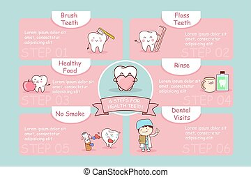 tooth with 6 steps health - cute cartoon tooth with 6 steps...