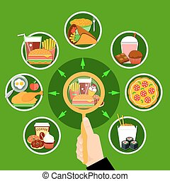 Fast Food Meal Circle Composition Poster