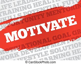 Motivate word cloud collage