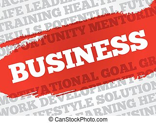 Business word cloud collage
