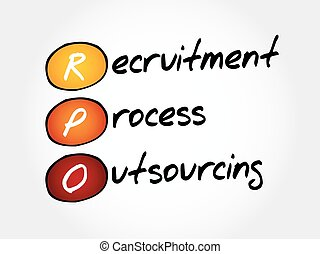 RPO - Recruitment Process Outsourcing, acronym business...