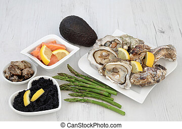 Aphrodisiac Food for Good Health