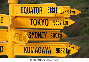 Distance signs - Destinations in New Zealand - variety of...