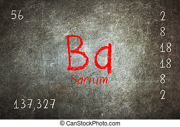 Isolated blackboard with periodic table, Barium, chemistry