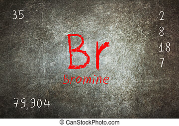 Isolated blackboard with periodic table, Bromine, chemistry