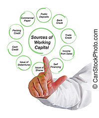 Source of Working