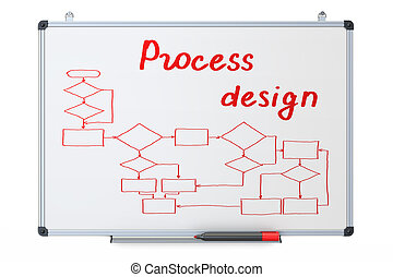 process design concept on the dry erase board, 3D rendering