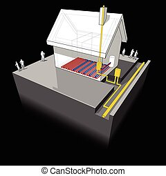 House with natural gas heating diagram - diagram of a...