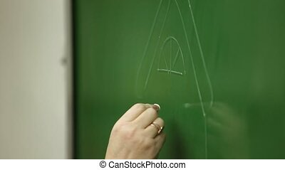 Woman drawing on chalk board - Woman drawing on green chalk...