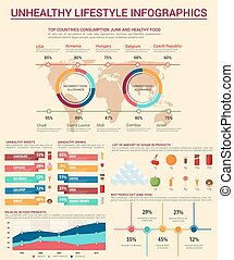 Unhealthy lifestyle infographic elements design. Unhealthy...