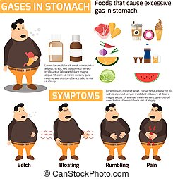 Gases in stomach infographics health concept. symptoms and treatments for gases in stomach and food avoid. vector illustration.