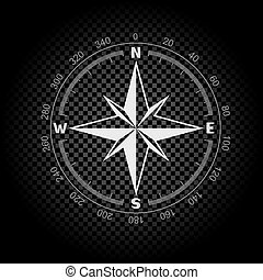 compass directions dark background